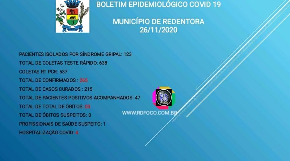 Redentora registra novamente alta nos casos de covid-19 no município