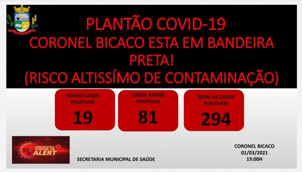 URGENTE - Coronel Bicaco registra 19 novos casos de Covid-19 nesta segunda-feira