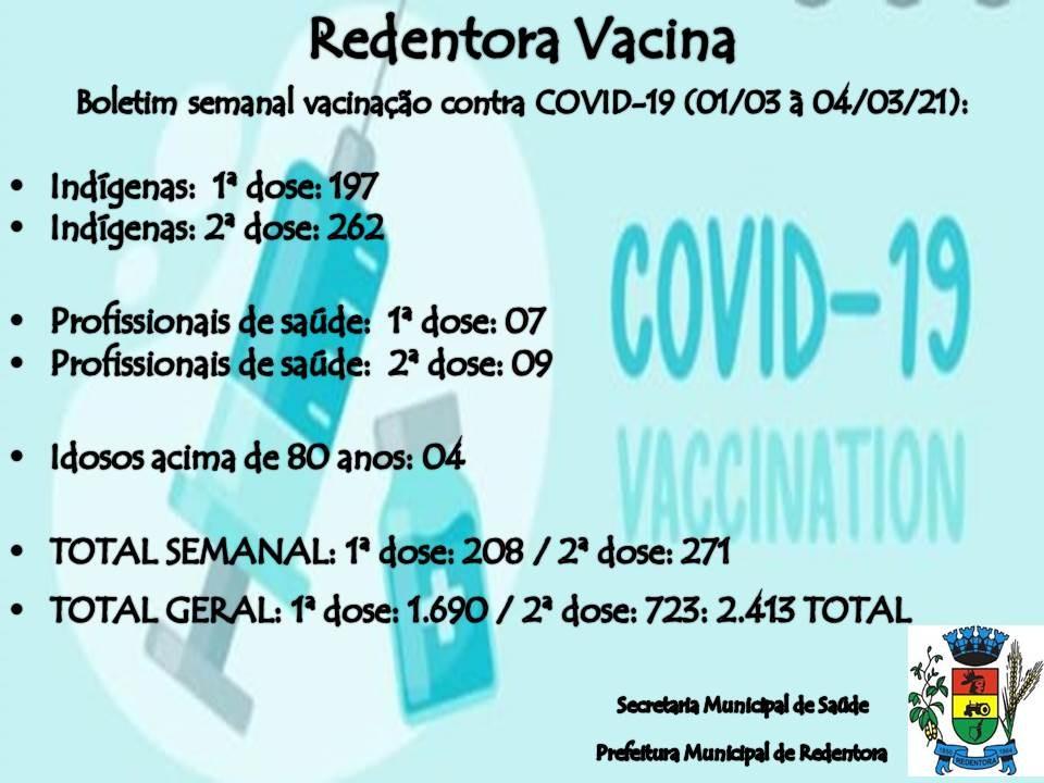 Redentora: SMS divulga Boletim Semanal de Vacinação contra a Covid-19